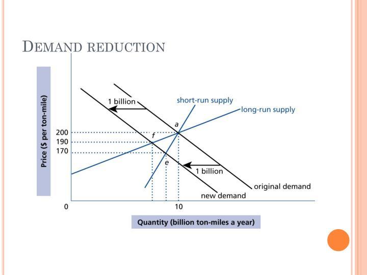 Demand reduction