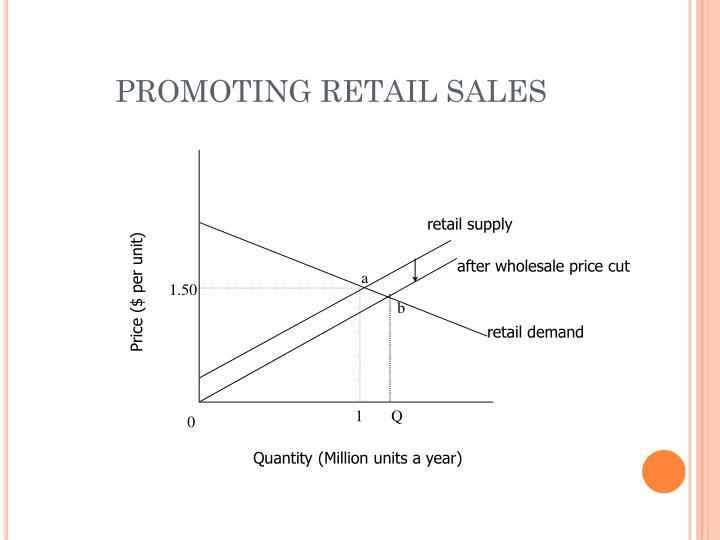 PROMOTING RETAIL SALES