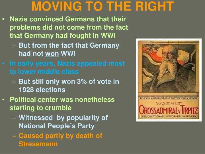 MOVING TO THE RIGHT