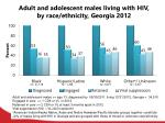 adult and adolescent males living with hiv by race ethnicity georgia 2012