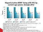 hispanic latino msm living with hiv by current age years georgia 2012