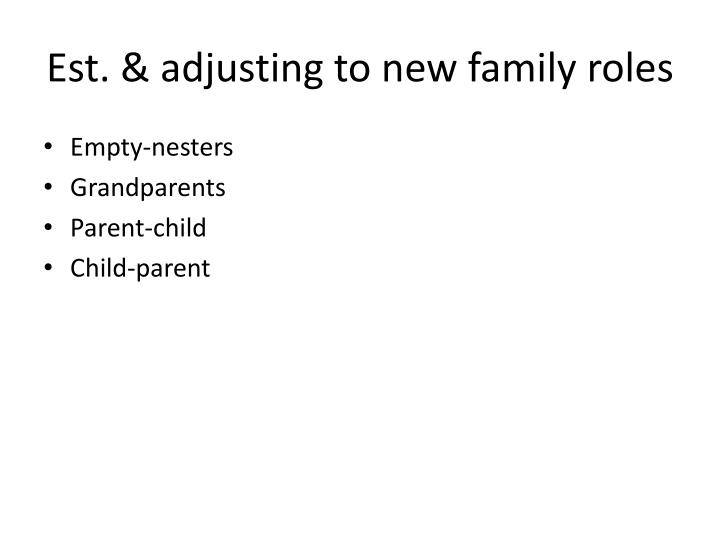 Est. & adjusting to new family roles