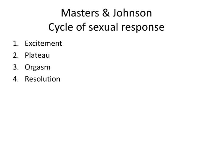 Masters & Johnson