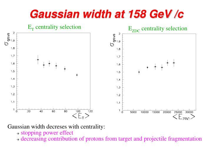 Gaussian width at 158 GeV /c