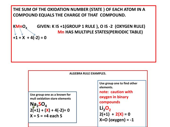 Ppt rules of oxidation number assignment powerpoint presentation the sum of the oxidation number state of each atom in a compound urtaz Choice Image