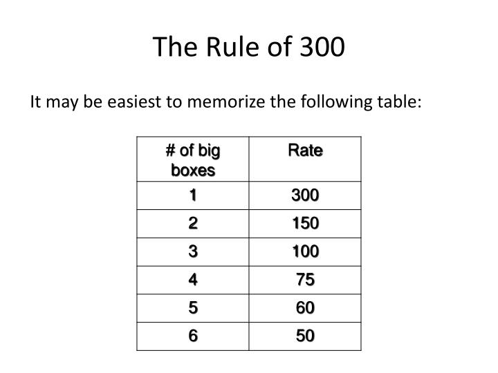 The Rule of 300