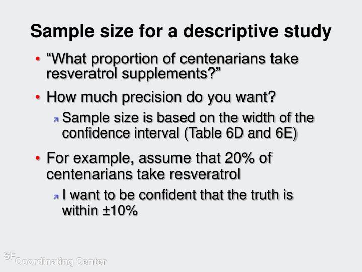 Sample size for a descriptive study