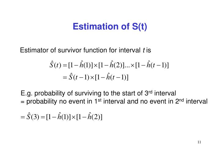 Estimation of S(t)