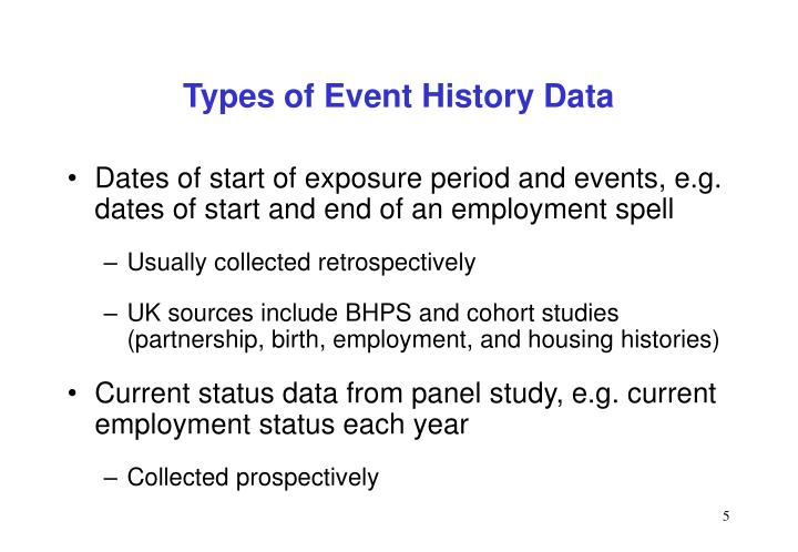 Types of Event History Data