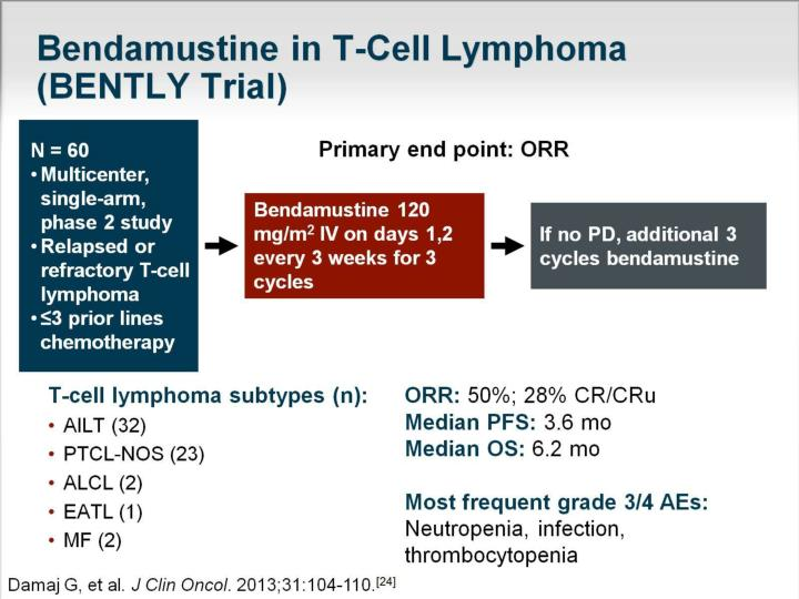 Bendamustine in T-Cell Lymphoma (BENTLY Trial)