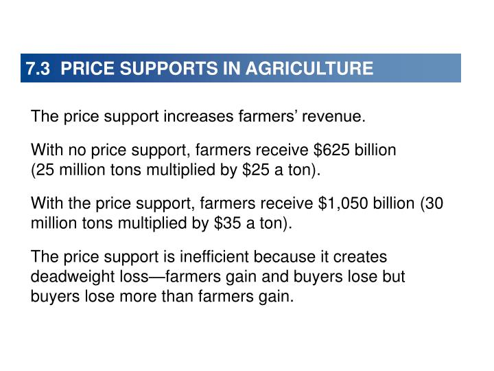 7.3  PRICE SUPPORTS IN AGRICULTURE