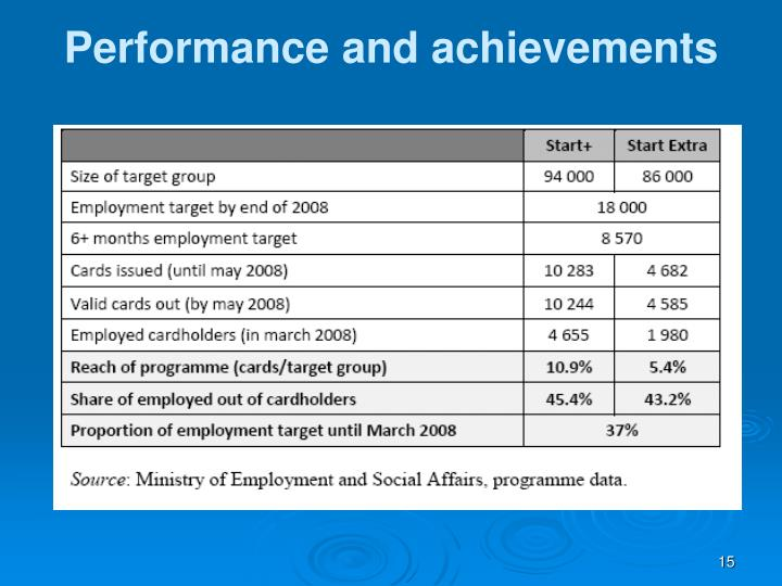 Performance and achievements