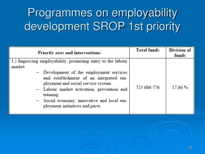 Programmes on employability development