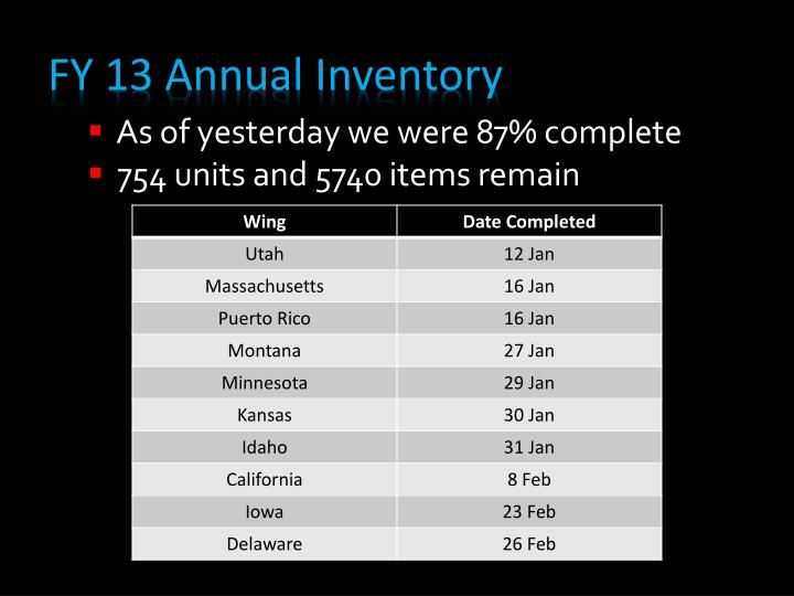 FY 13 Annual Inventory