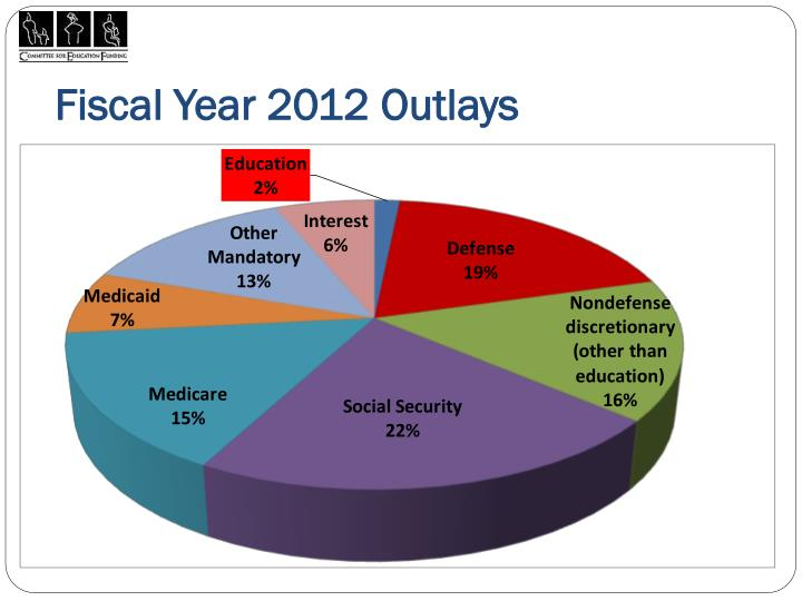 Fiscal Year 2012 Outlays
