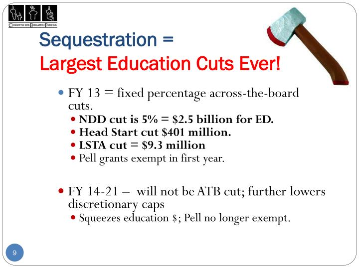 Sequestration =