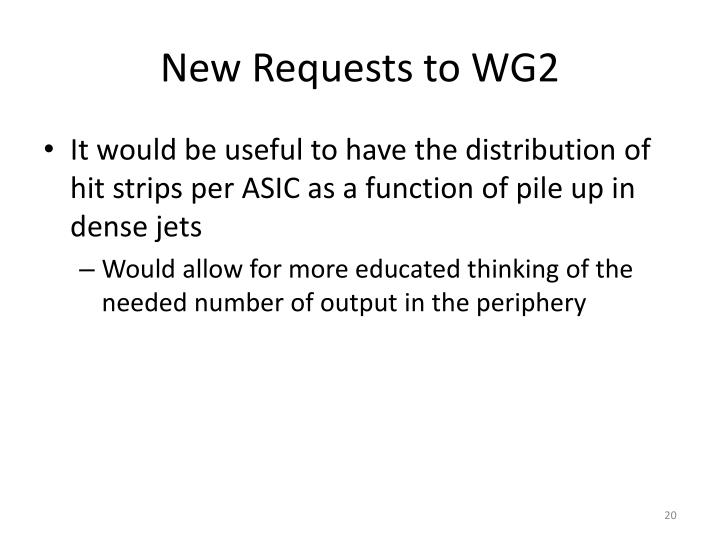 New Requests to WG2
