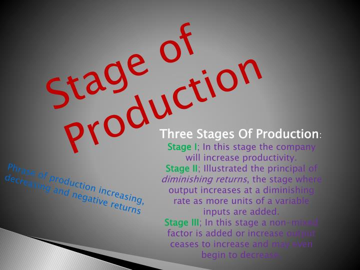 Stage of Production