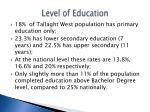 level of education