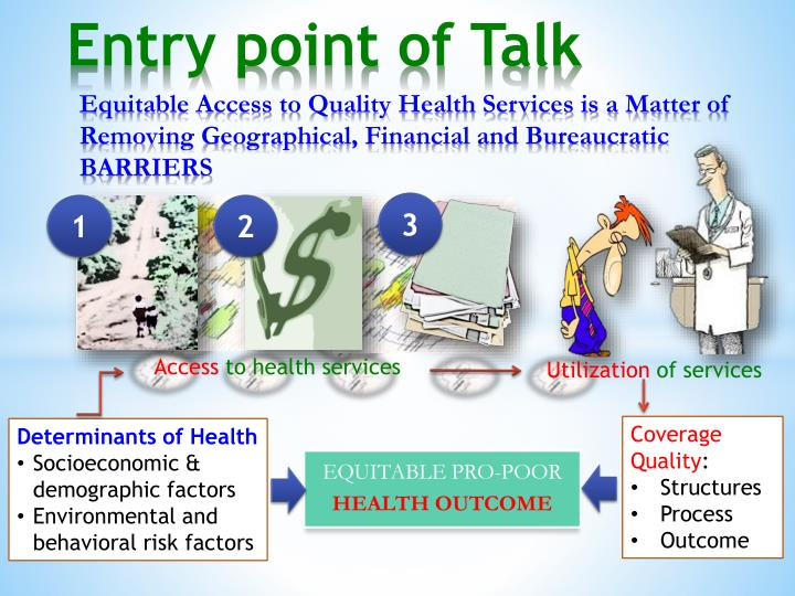 Entry point of Talk