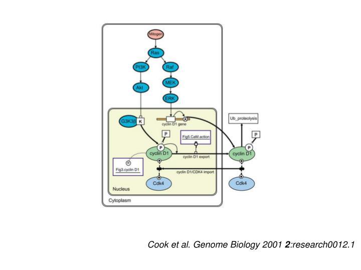 Cook et al. Genome Biology 2001