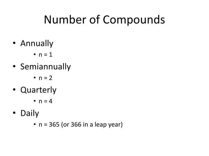 Number of Compounds