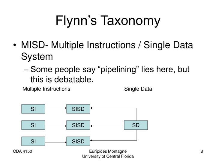 Flynn's Taxonomy