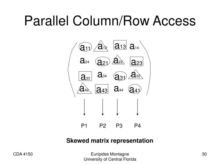 Parallel Column/Row Access