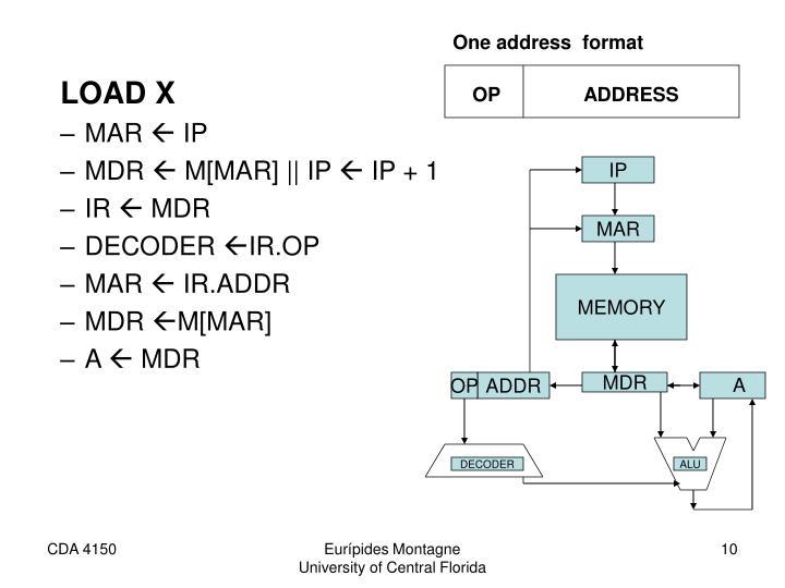 One address  format