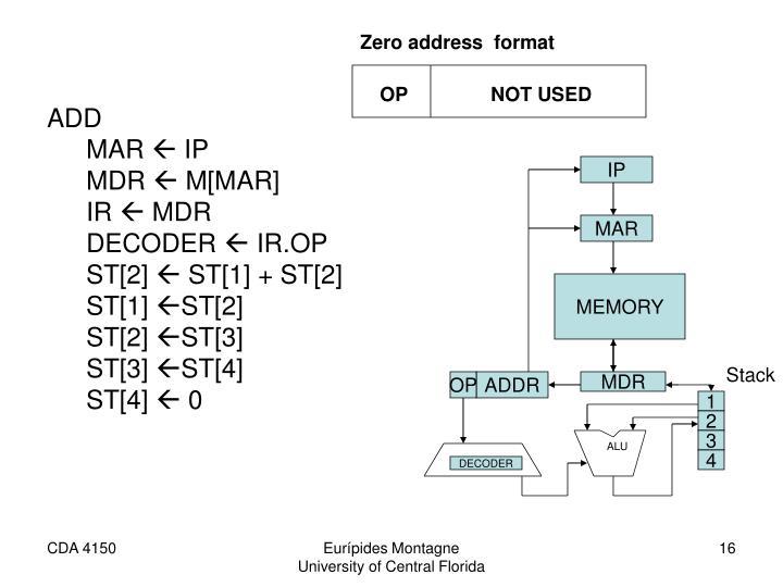 Zero address  format