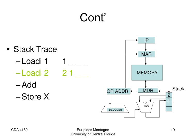 Stack Trace