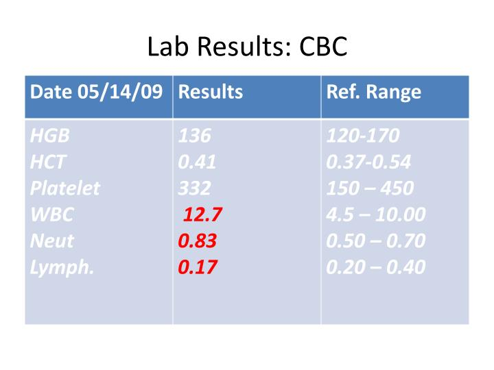 Lab Results: CBC