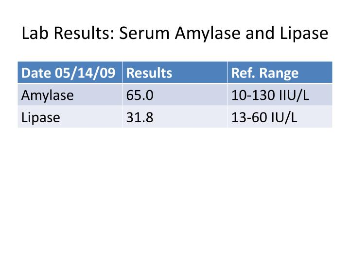 Lab Results: Serum Amylase and Lipase