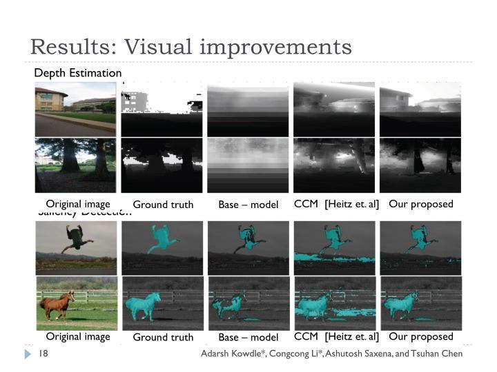 Results: Visual improvements