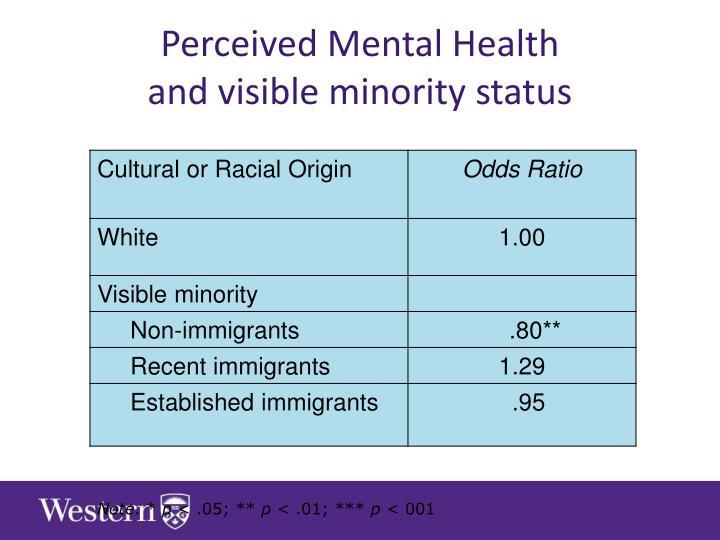 Perceived Mental Health