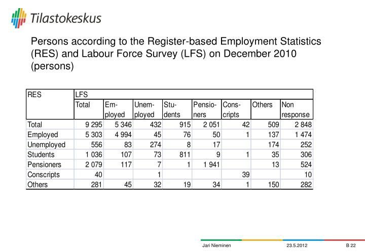 Persons according to the Register-based Employment Statistics (RES) and Labour Force Survey (LFS) on December 2010  (persons)
