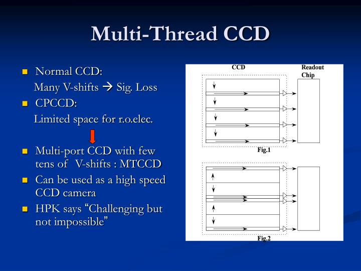 Multi-Thread CCD