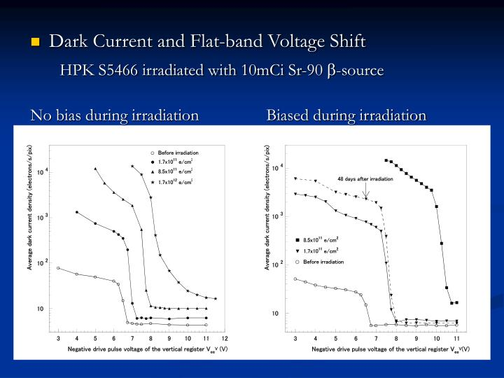 Dark Current and Flat-band Voltage Shift