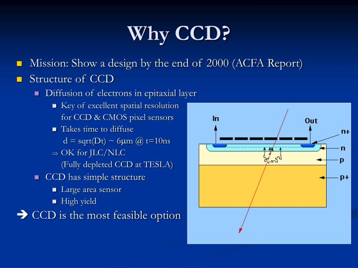 Why CCD?