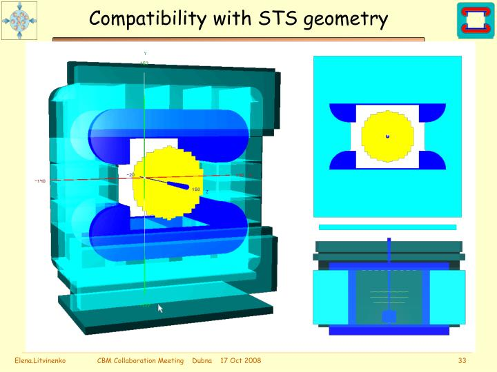 Compatibility with STS geometry