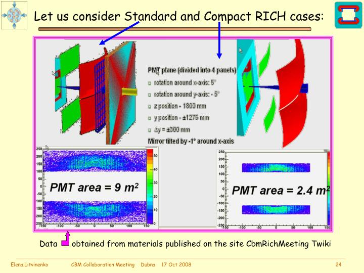 Let us consider Standard and Compact RICH cases: