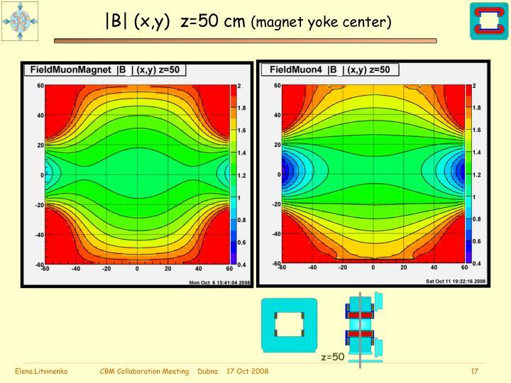 |B| (x,y)  z=50 cm