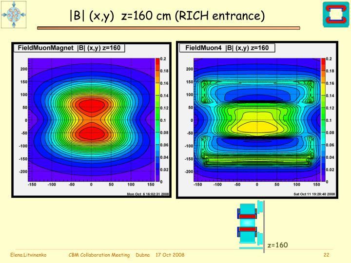 |B| (x,y)  z=160 cm (RICH entrance)