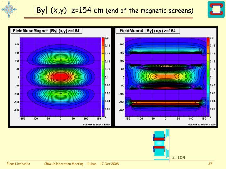 |By| (x,y)  z=154 cm
