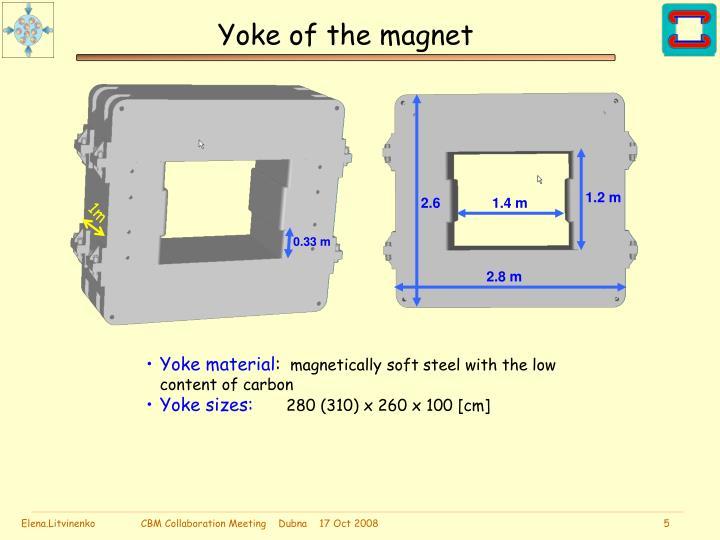 Yoke of the magnet