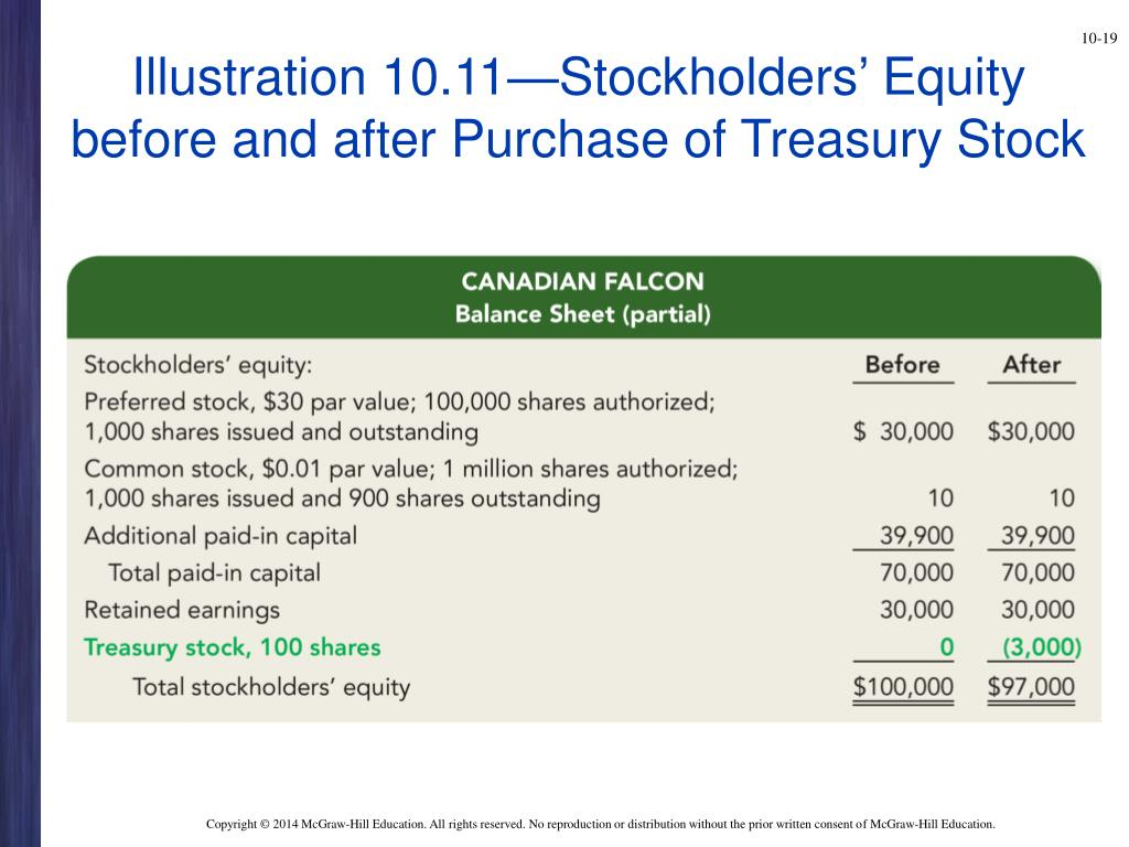 PPT - Stockholders' Equity PowerPoint Presentation - ID:2628584