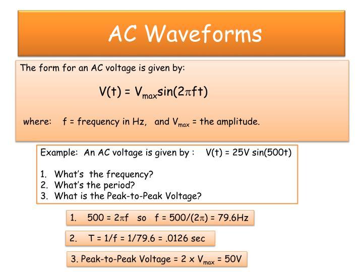 Ac waveforms