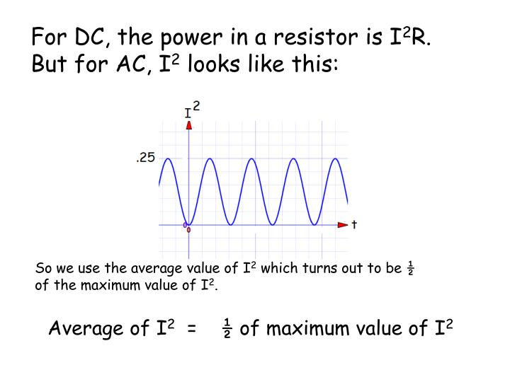 For DC, the power in a resistor is I
