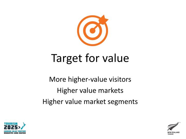 Target for value