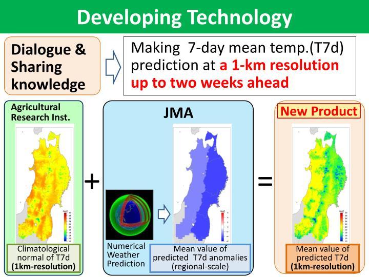 Developing Technology